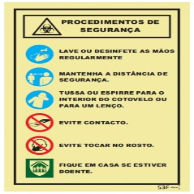 Procedimento de Segurança Rosto  Covid 19
